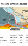 The Past and Future Great Cascadian Earthquakes